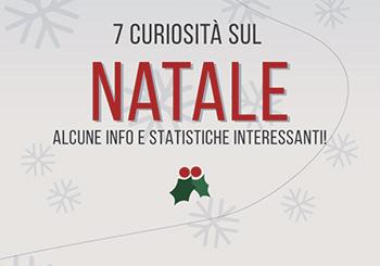 7 curiosità sul Natale in una simpatica inforgafica